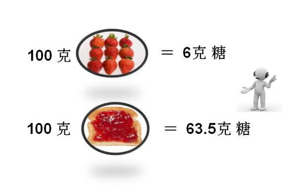 减肥期间能喝可乐吗?能吃蓝莓果酱吗?