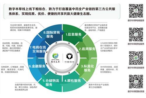 数字本草公共服务平台与北京泛融科技达成战略