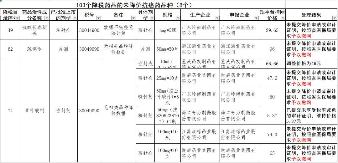 http://www.65square.com/jiankang/155008.html