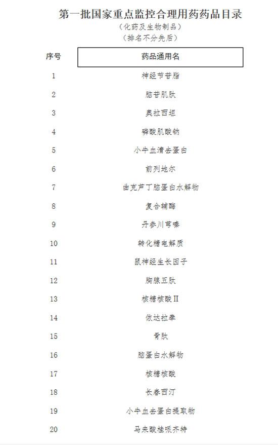 http://www.bjhexi.com/jiankangyangsheng/888565.html
