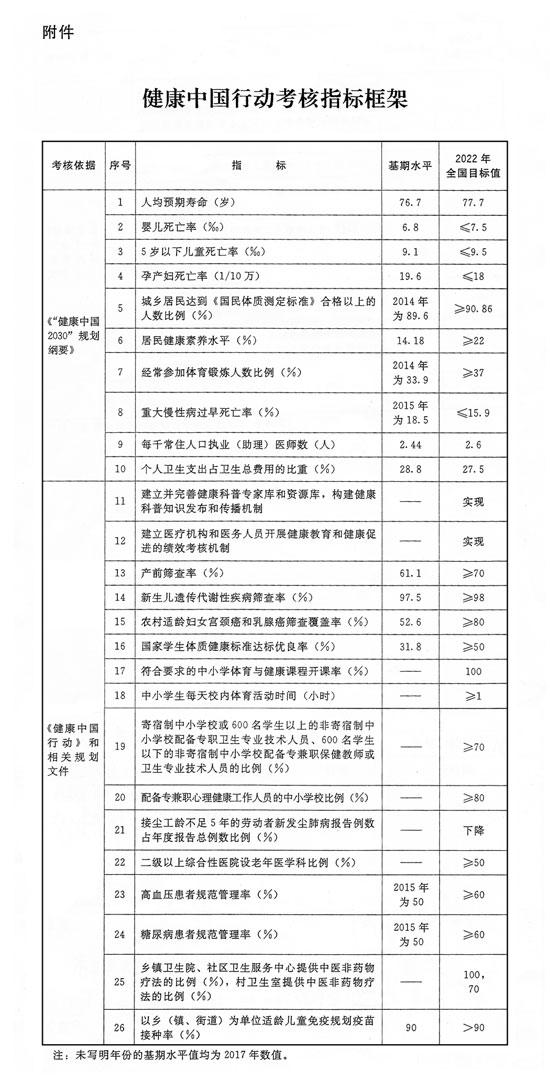 http://www.bjhexi.com/jiankangyangsheng/947346.html