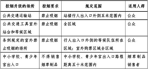 http://www.bjhexi.com/jiankangyangsheng/947344.html