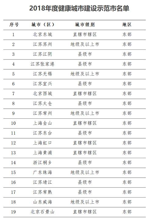 http://www.uchaoma.cn/jiankang/1510955.html
