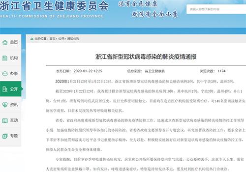浙江省卫健委:累计确诊新型冠状病毒感染的肺炎病例10例