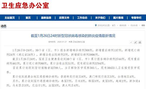 http://www.uchaoma.cn/jiankang/1653754.html