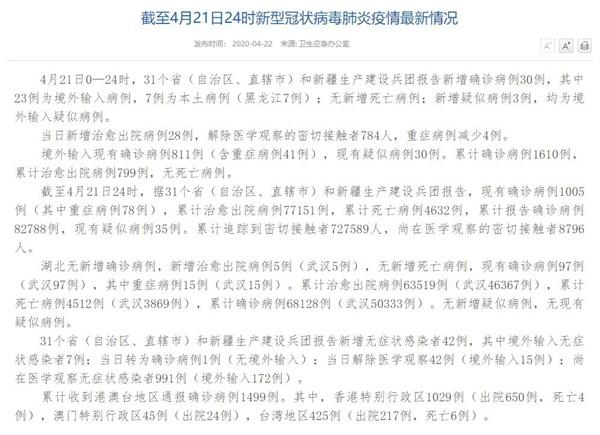 国家卫健委:4月21日0—24时新增确诊病例30例其中7例为黑龙江本土病例