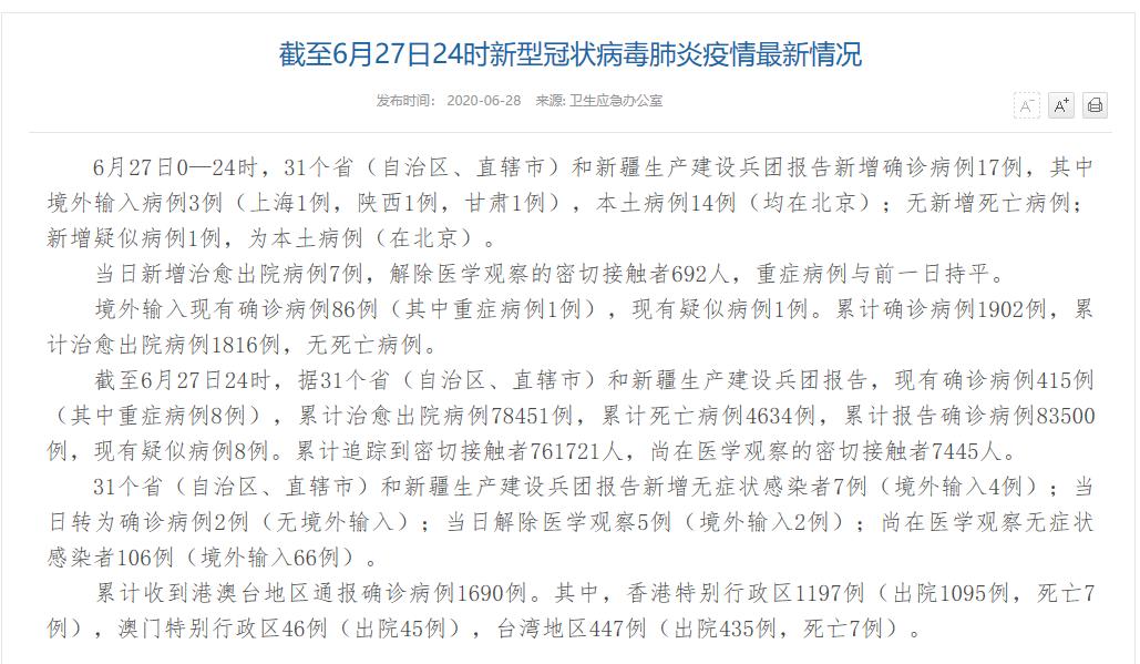 国家卫健委:6月27日新增确诊病例17例本土病例14例均在北京