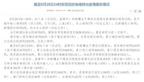 国家卫健委:6月28日新增确诊病例12例其中本土病例7例均在北京