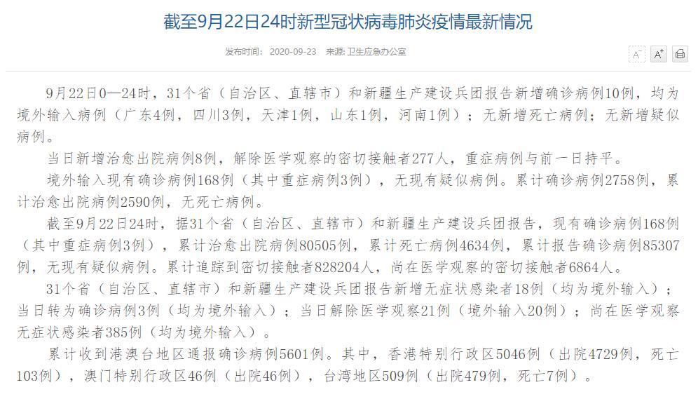 9月22日新增确诊病例10例 均为境外输入病例