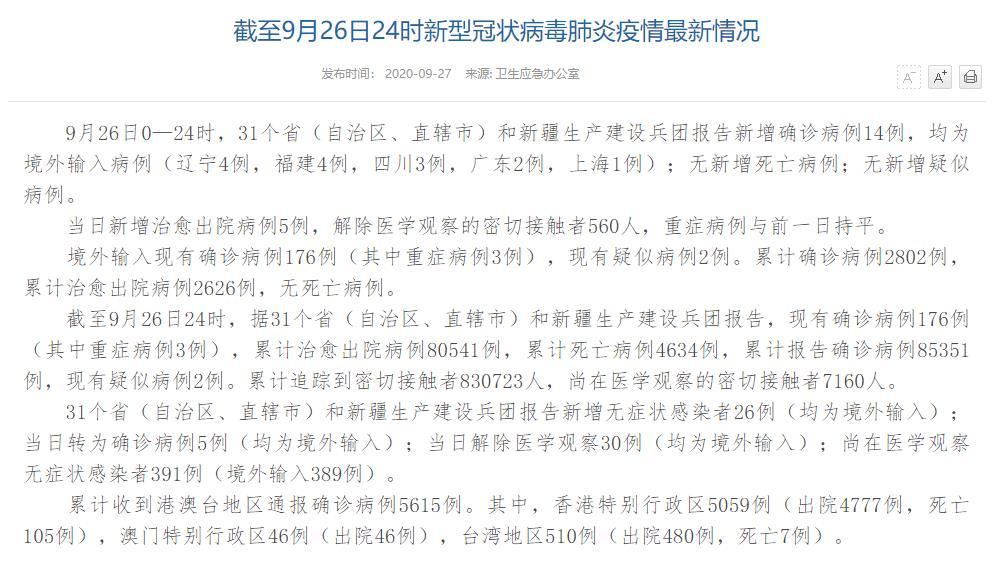 9月26日新增确诊病例14例 均为境外输入病例