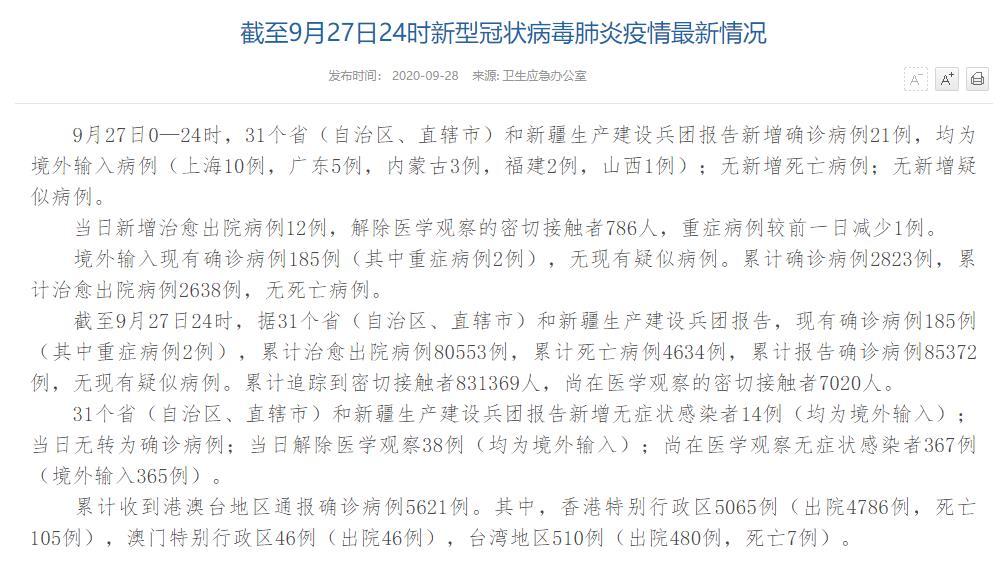 国家卫健委:9月27日新增确诊病例21例均为境外输入病例