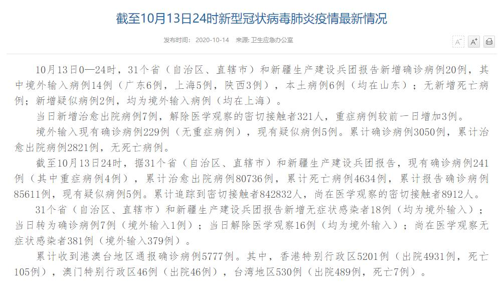 国家卫健委:10月13日新增确诊病例20例其中本土病例6例均在山东