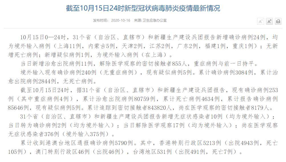 10月15日新增确诊病例24例 均为境外输入病例