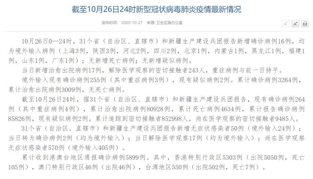 10月26日新增确诊病例16例 均为境外输入病例