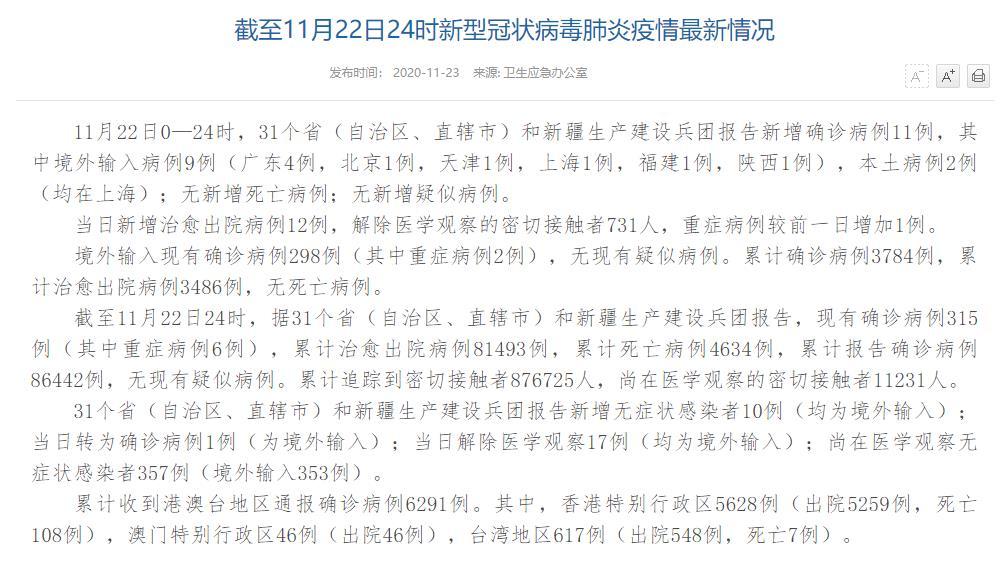 11月22日新增确诊病例11例 其中本土病例2例均在上海