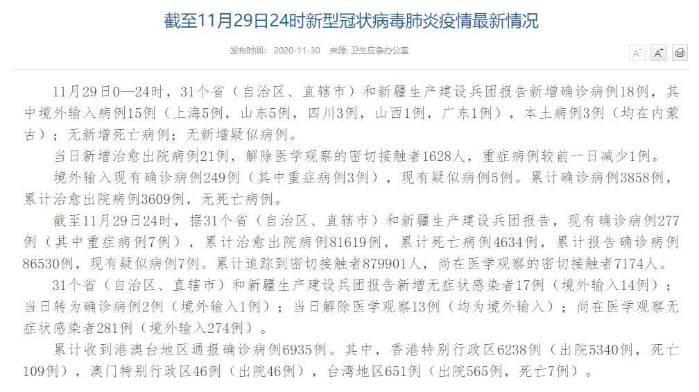 国家卫健委:11月29日新增确诊病例18例其中本土病例3例均在内蒙古