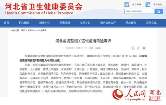 关注:河北省调整相关区域疫情风险等级