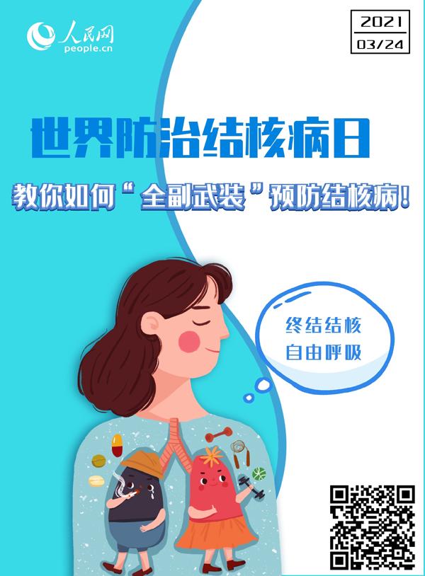"""世界防治結核(he)病(bing)日︰教你如何""""全副武裝(zhuang)""""預(yu)防結核(he)病(bing)!"""