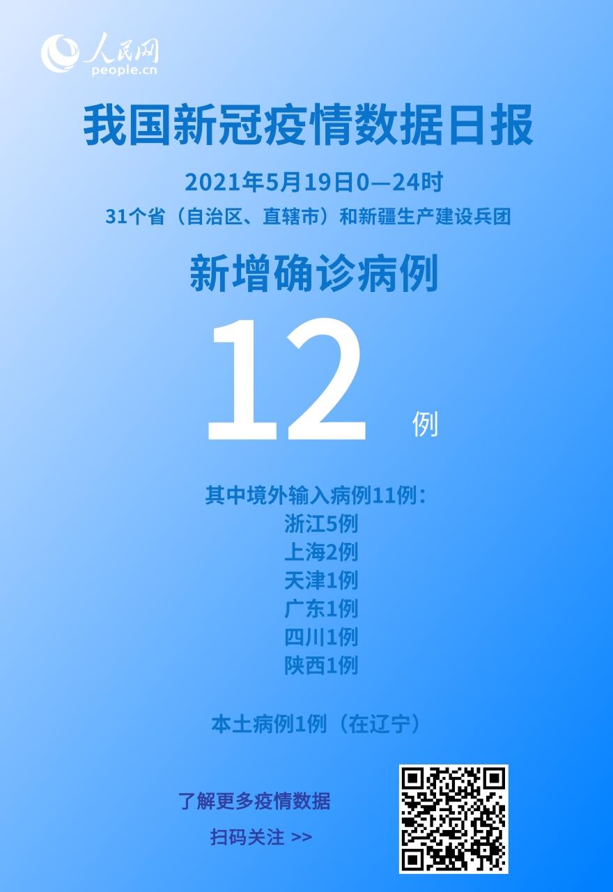 5月19日新增新冠肺炎确诊病例12例 其中本土病例1例